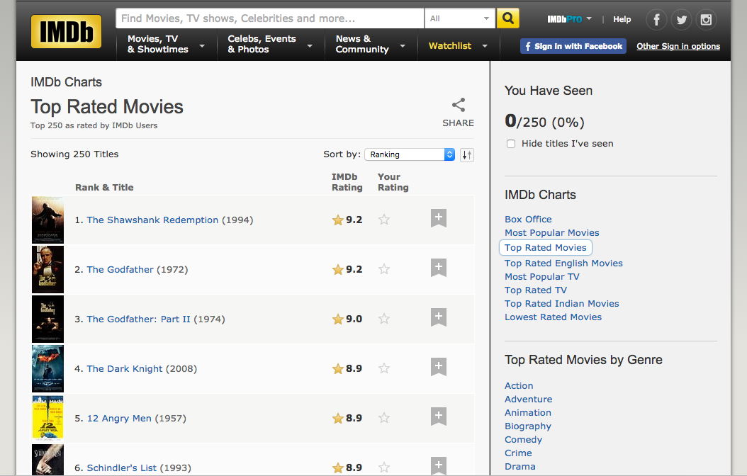 comedy movies with imdb rating above 9