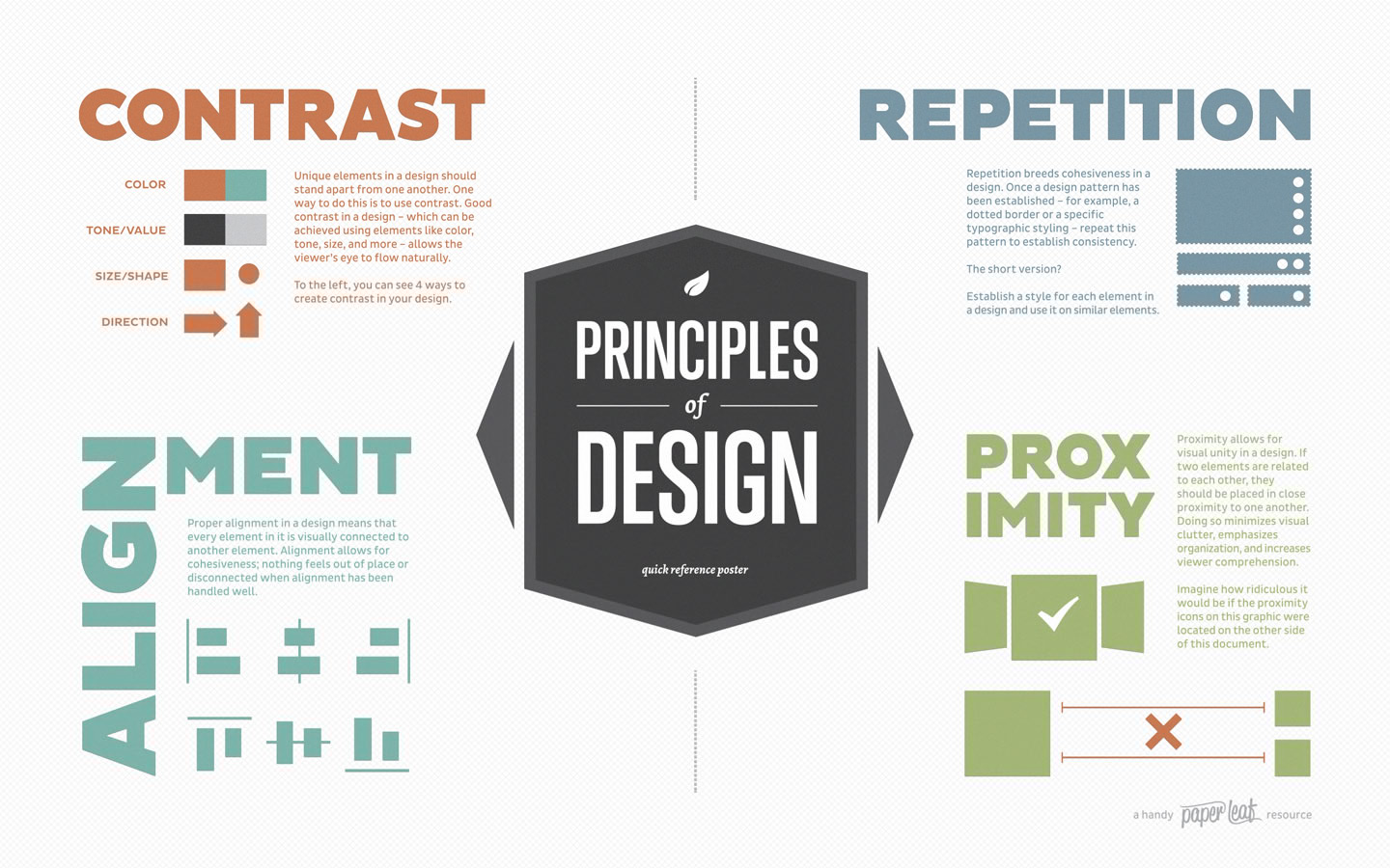 Before practicing design  the first thing you need to do is learn some  design principles  From this  you ll be able to enter the design world and  start. 7 steps to become a UI UX designer   Nicole s Blog