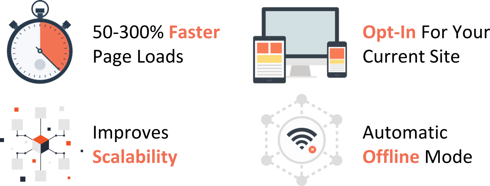 Rethinking Web Performance With Service Workers Baqend Blog How Improving Page Load Speed Can Increase Your Website Traffic And User Experience In Summary We Built Kit To Provide The Following Features