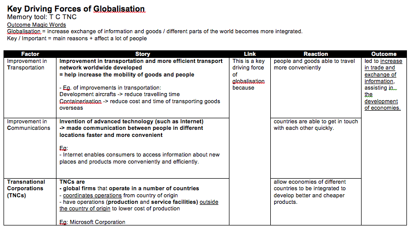 key driving forces of globalisation