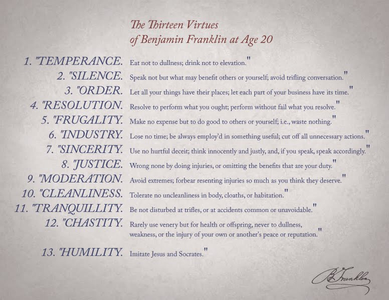 Ben Franklin's Virtues