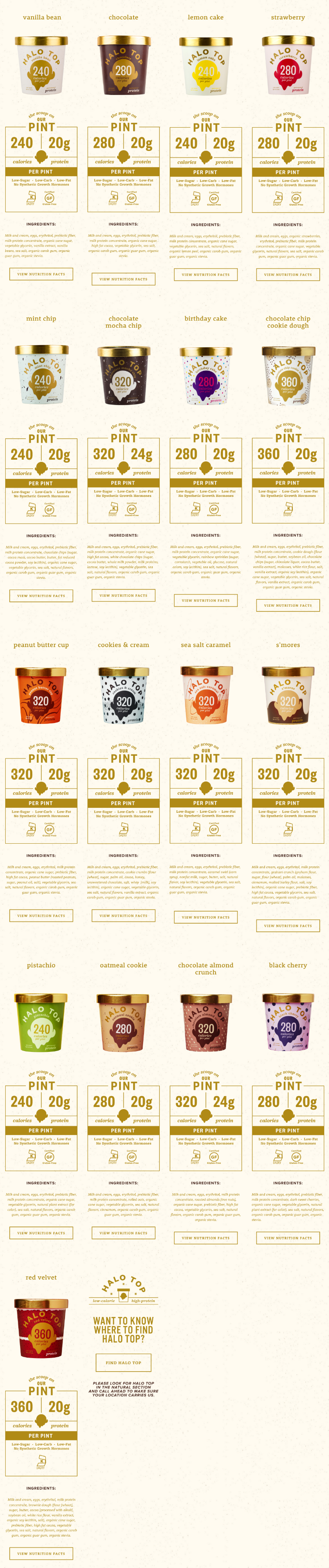 Halo Top Sets Itself Apart As It Lets You Choose From Over 17 Different Flavors That Can