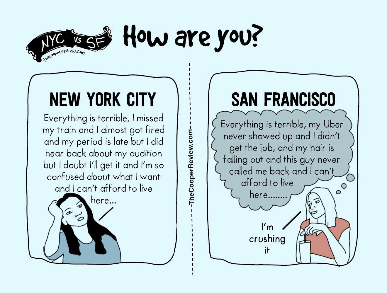 Dating in los angeles vs san francisco - WHW