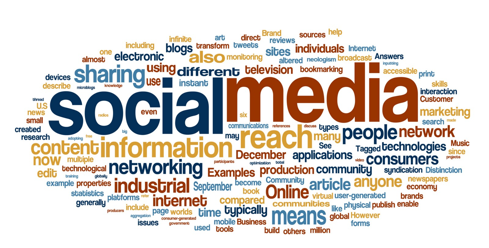 how has social networking changed communication