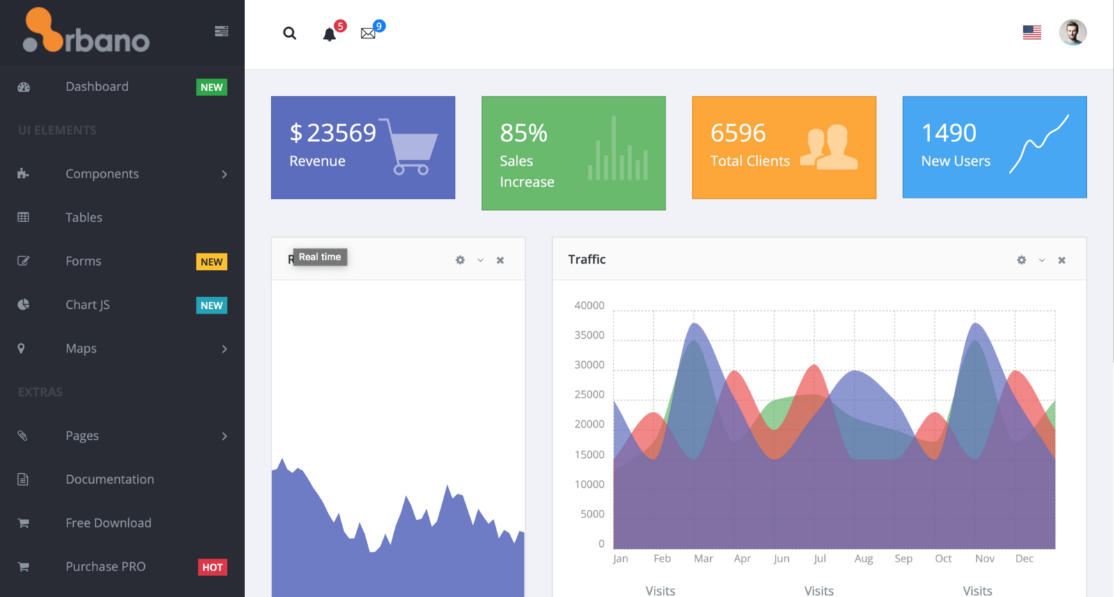 Useful Vue Admin Templates for 2019