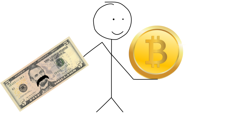 Image result for bitcoin vs dollar png