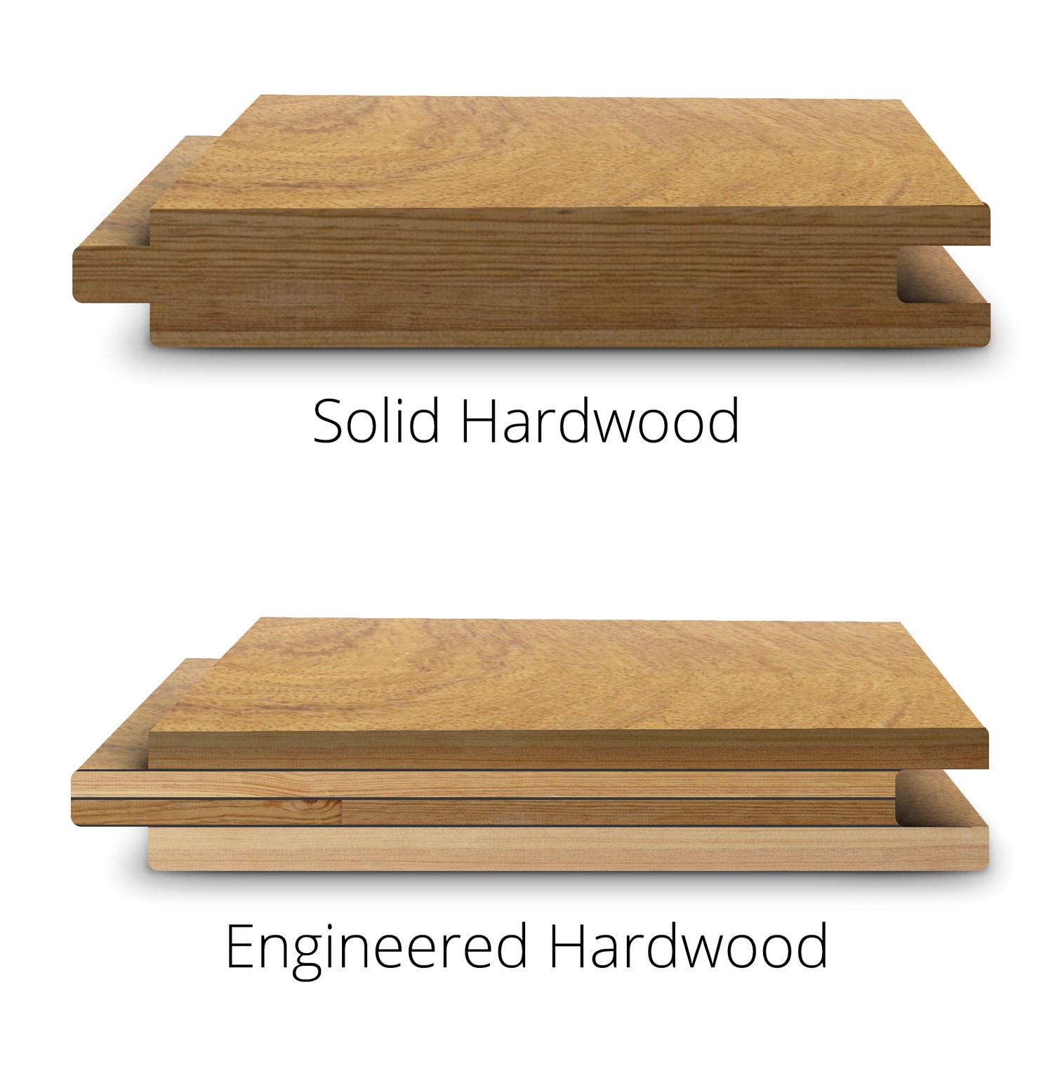 Planning To Install Hardwood Flooring Check These