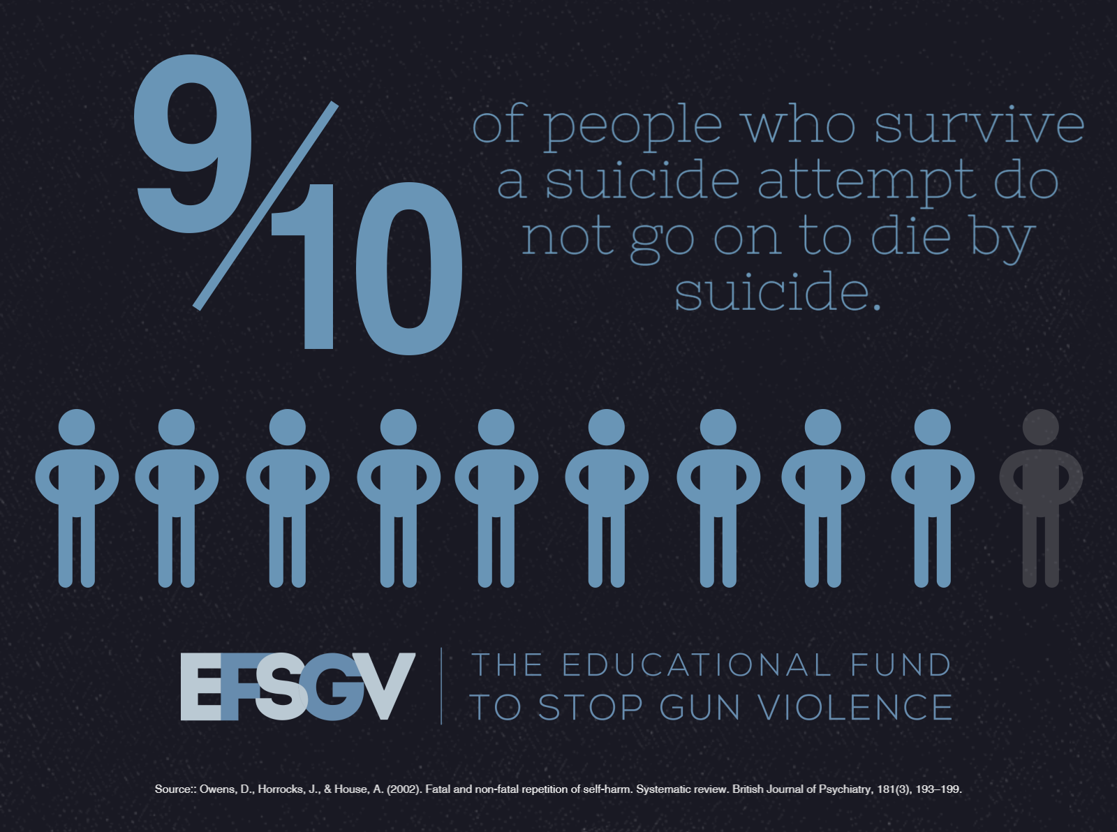 What You Need to Know About Suicide and Depression