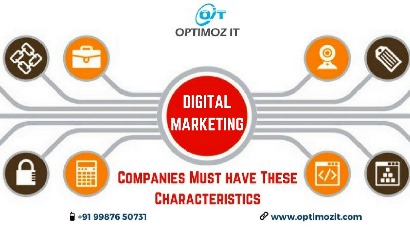 Digital Marketing Companies Must Have These Characteristics