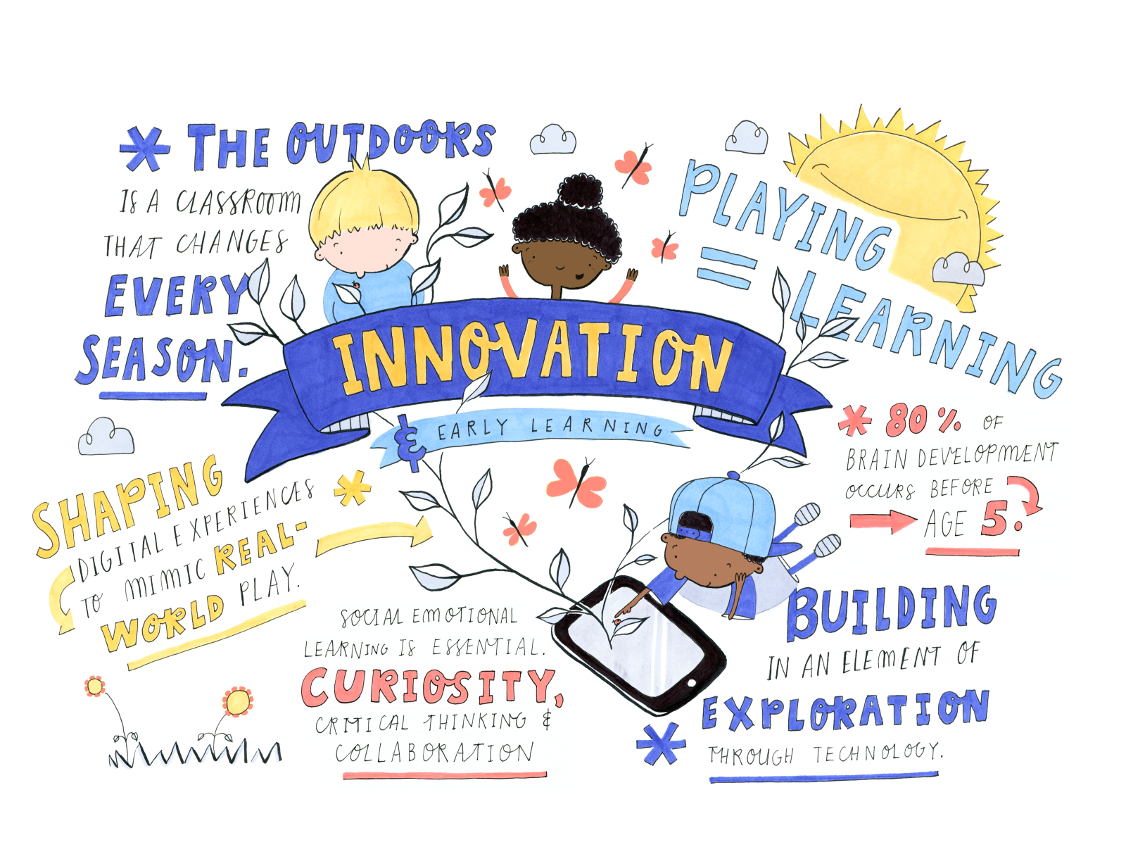How Can Innovation In Early Learning Positively Impact Children In