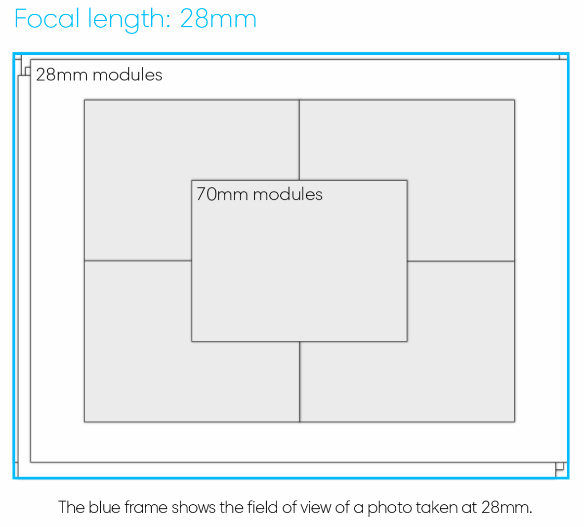 Source: Light (https://support.light .co/l16-photography/explained-variable-resolution)
