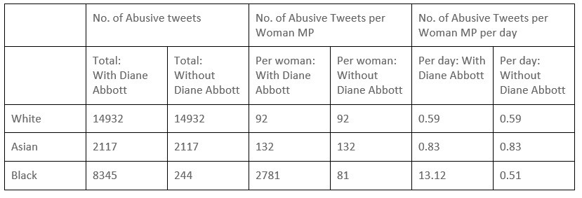 abbott asian personals The latest tweets from newsthump (@newsthump) topical satire from the uk and around the world you're not supposed to believe what we write, you idiot london.