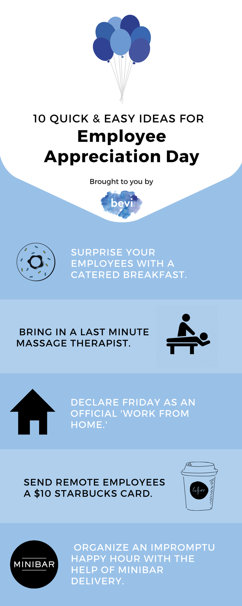 10 quick & easy ideas for employee appreciation day