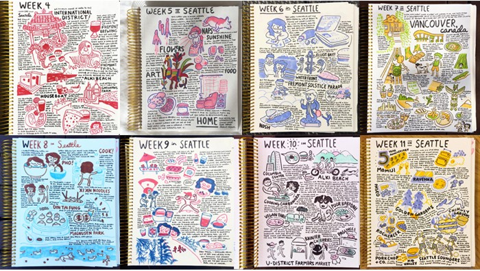 How to Journal by Drawing in Your Sketchbook – ART + marketing
