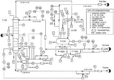 p&id!! 1 แผนภาพ 100 ความในใจ – ttps-ttcl performance ... piping and instrumentation diagram jobs piping and instrumentation diagram letters #15