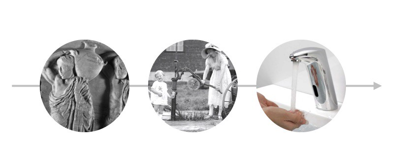 Progressions in technologies of water collection. Left to right: frieze dating from 5th century on the Parthenon in Athens (photo credit flickr user Xuan Che); woman using water pump (photo credit City of Toronto Archives Fonds1244, Item 2053 WikiCommons); hands-free sink faucet (photo accessed here)