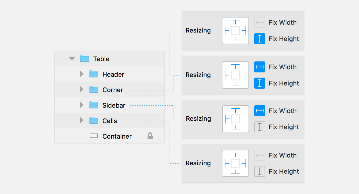 Now you may enter data into your text table - Set Resizing Options Only For The Groups All Cells Symbols Should Have No Additional Resize Options