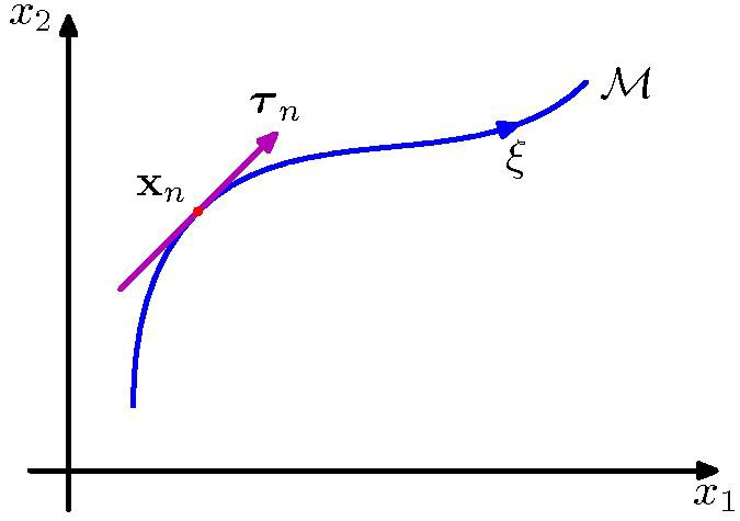 laplace transformations and their application Laplace transforms this method is highly effective for electrical engineering students who will make use of these techniques throughout their studies.