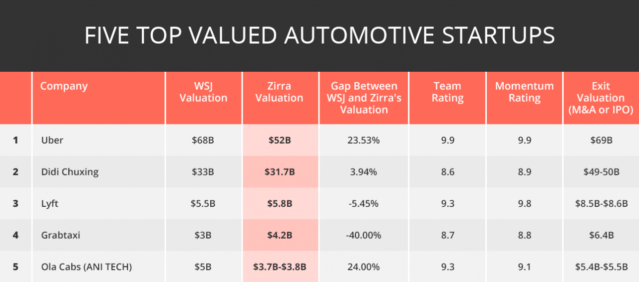 an analysis of automotive oppositions Automotive industry  october 2018 tesla announces high profits in quarter where musk was embroiled in scandals company made profit of $312m and revenues were at $682bn in period where musk.