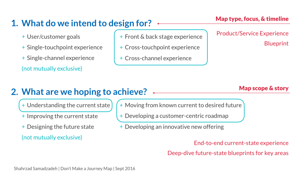 Dont Make A Journey Map Archetypes Of Good Bad And How To - Experience map example