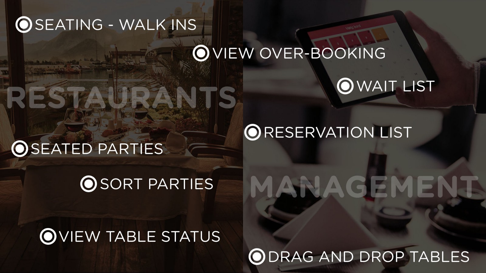 Why Timeline Feature Is Needed For Your OpenTable Similar App - Open table reservation system