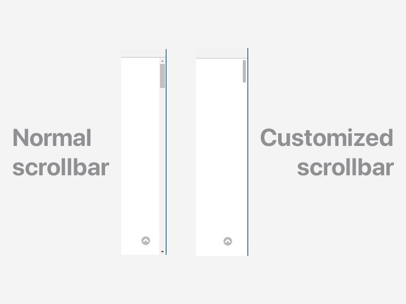 Customize website s scrollbar with css spemer medium - Css for scrollbar in div ...