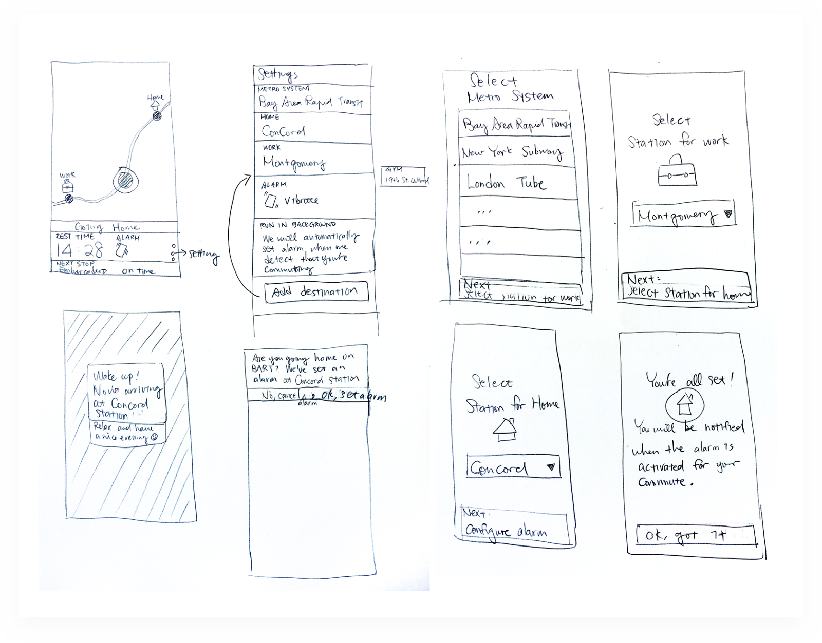 Metro Alarm A Ux Case Study Collective Concord 4 Wiring Diagram My Goal With The Sketches Was To Quickly Jot Down Thoughts Knowing That Ill Probably Make Some More Changes When I Create Detailed Wireframes