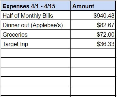 Budgeting A Template That Good You Need Medium
