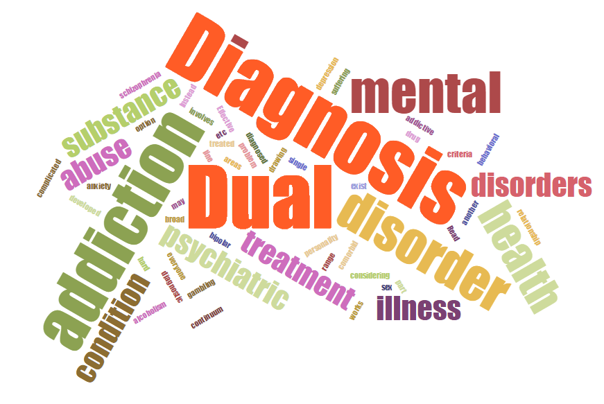 Why Dual Diagnosis Must Be Recognised and Treated Correctly