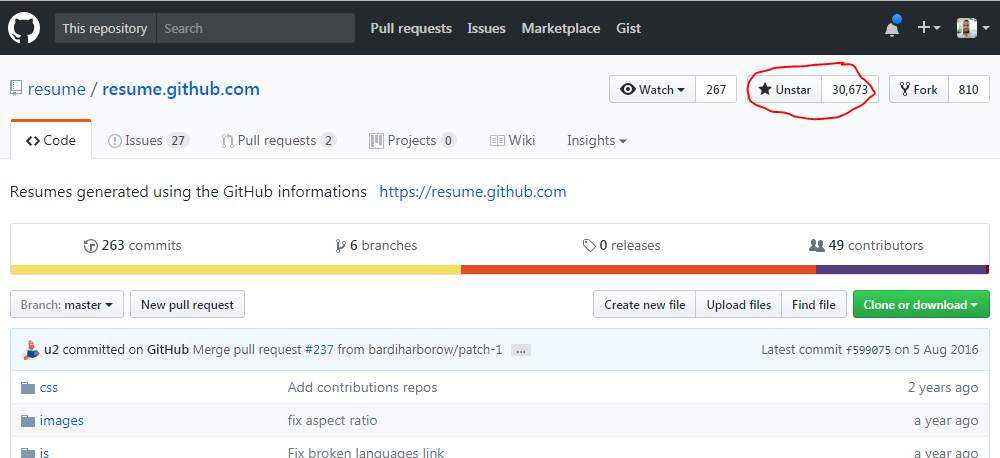 Github Contributions Resume Builder – Lhassan BAAZZI – Medium