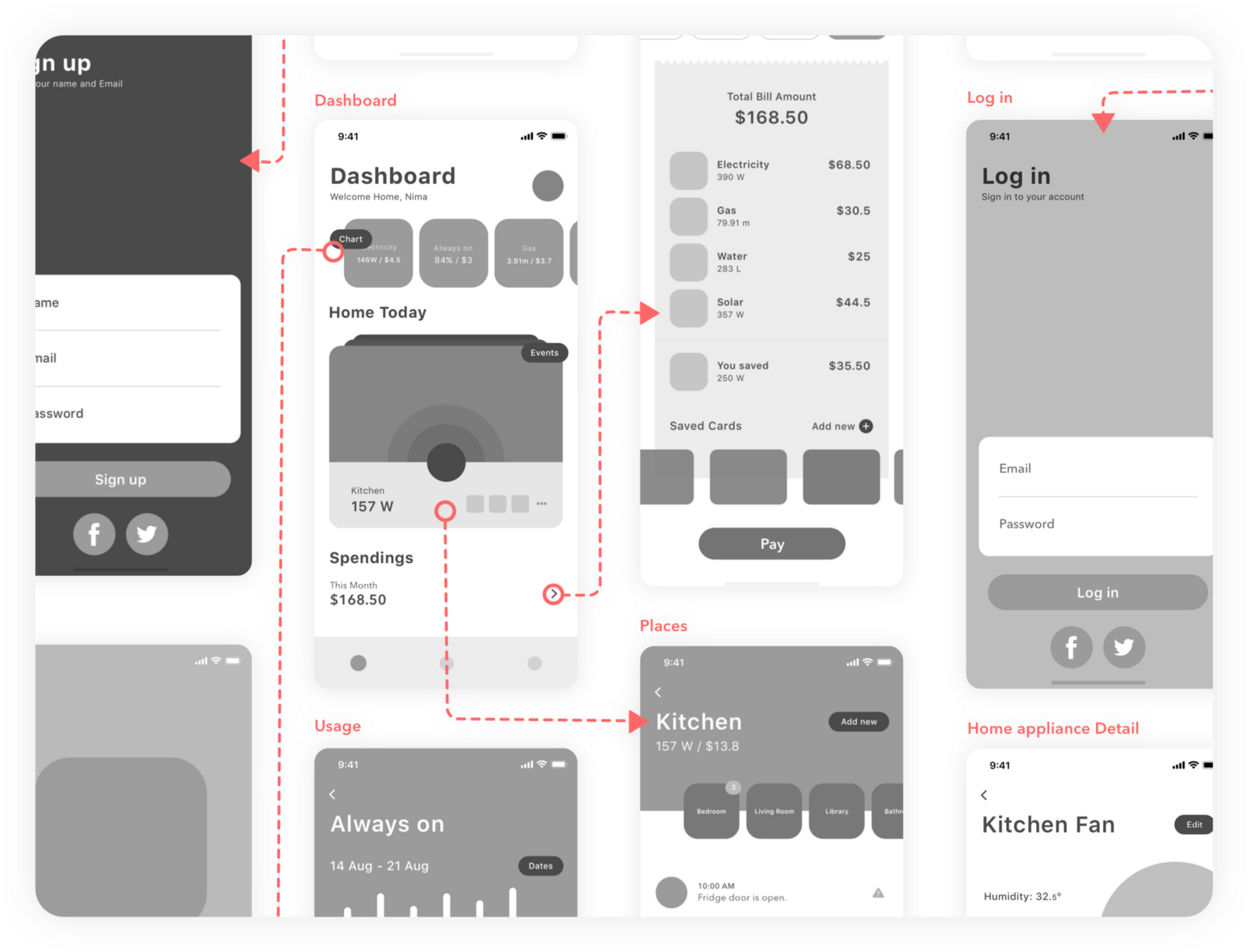 Sweet Home Smart Energy Monitor A Ux Case Study Lyto Game On 500k I Took Step Forward And Prepared Wireframes To Focus Usability Ensure That The App Is Built According Goals Also Had Chance Ask For