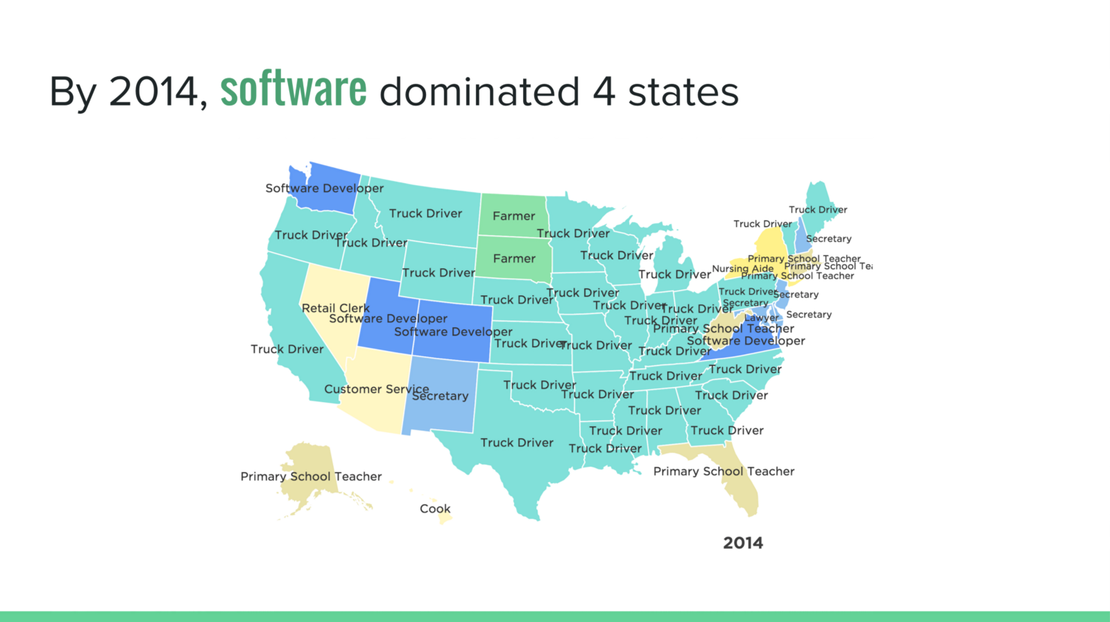 Forget The Click Bait Heres What The JavaScript Job Market - Java developer jobs us map