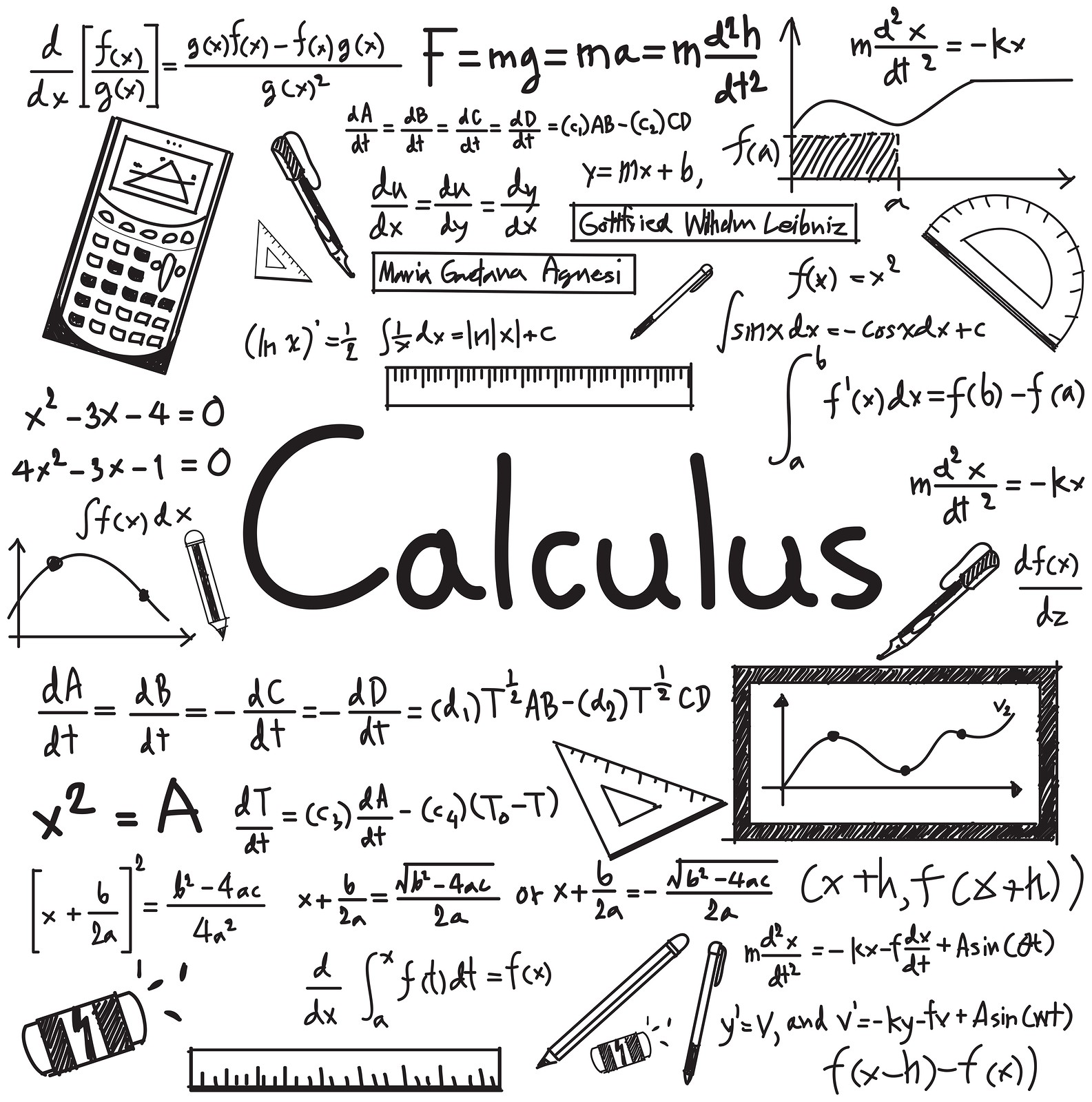 Different equations used in calculus
