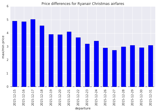 Cheapest Days to Fly and Best Time to Buy Airline Tickets