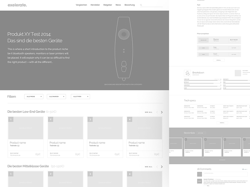 7bf574af6b Wireframes by Top UX Designers – Inspiration Supply – Medium