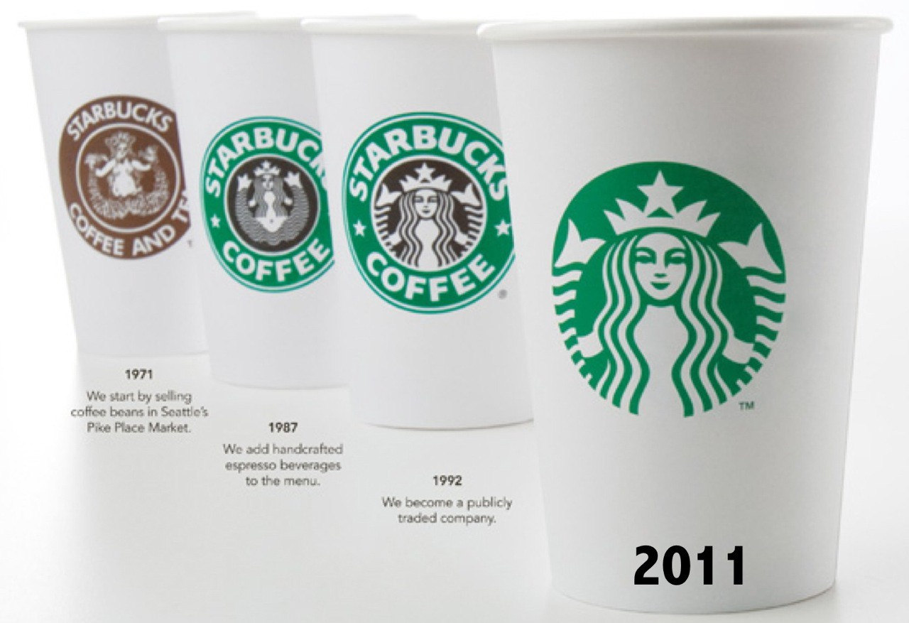 starbucks logo and branding essay Starbucks essay 600 words - 2 pages q) what is starbucks' strategystarbucks is currently starbucks' logo and branding swot analysis of starbucks corporation.