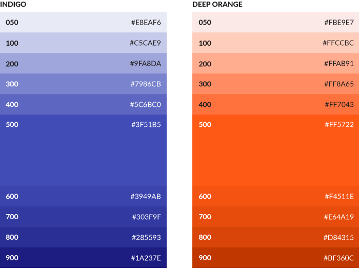 Stack The Tint Shade Range Per Color