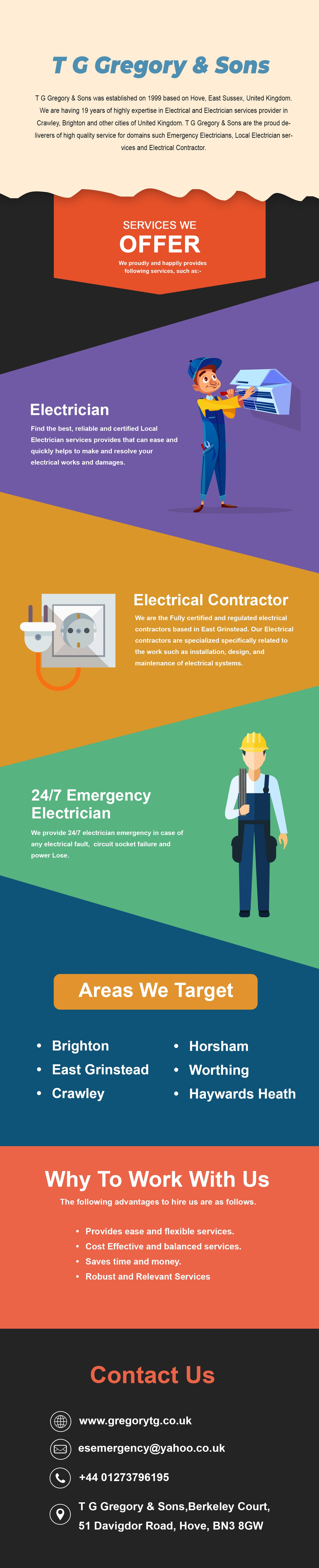 Infographic - T G Gregory & Sons Emergency Electrician