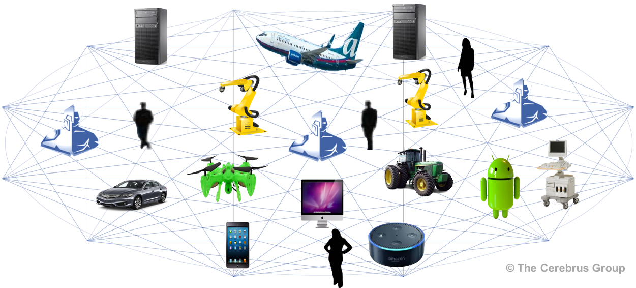 proximity computing the internet of things