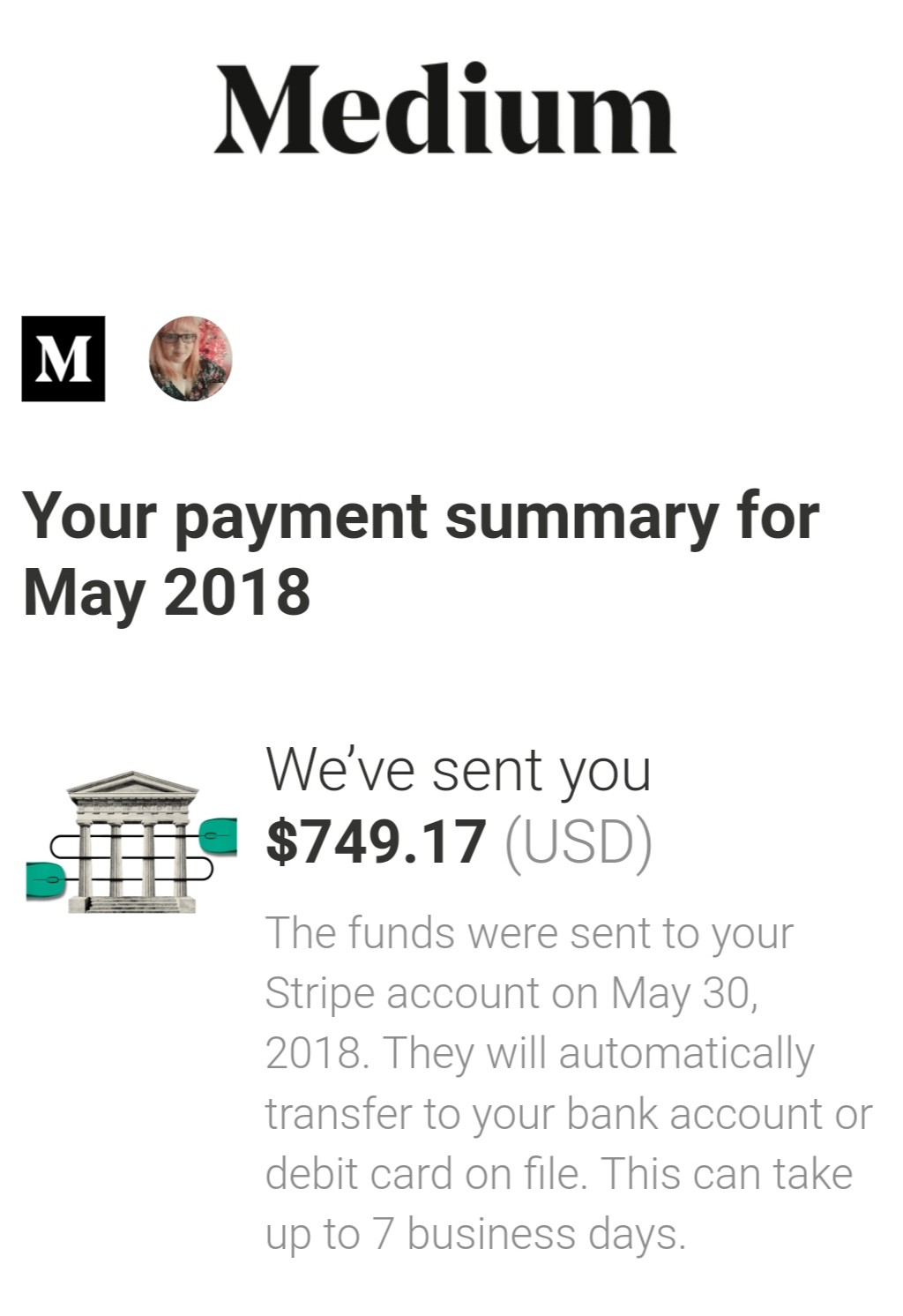 In My First 35 Days on Medium I Earned $750+