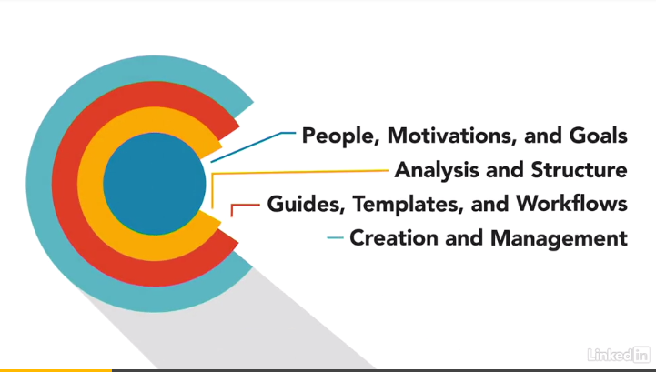 study of designers essay Designing designs for research the researcher, 1, 1, 1-6  as a result, the most plausible threats in a study should not, except in unusual cases,.