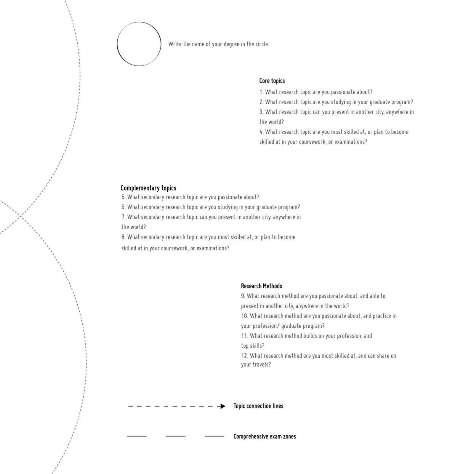 what is your ikigai a project planning worksheet for phd students