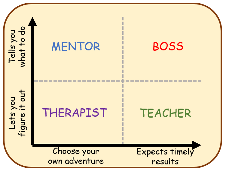 f1b2d57eecdc More typically, mentees have some expectation that they will learn from a  mentor's past experiences and get tangible advice. If they wanted a  sounding board ...