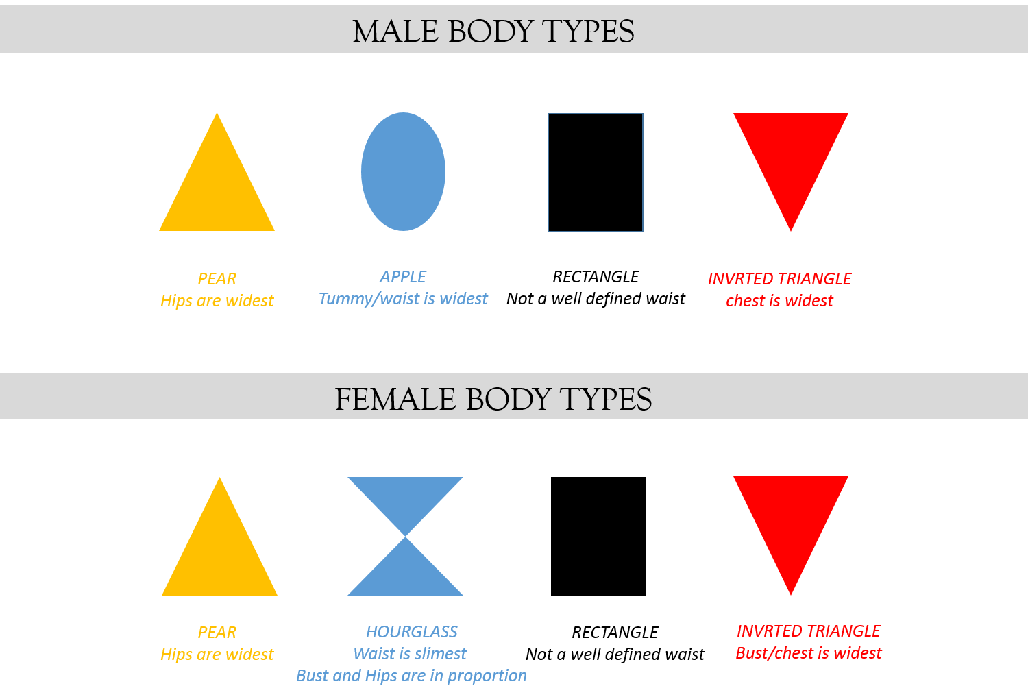 All of us are unique and so is our body type style my looks medium we have put together a guide on various body types for both men and women and how to identify them find your body type by matching the descriptions below ccuart Image collections