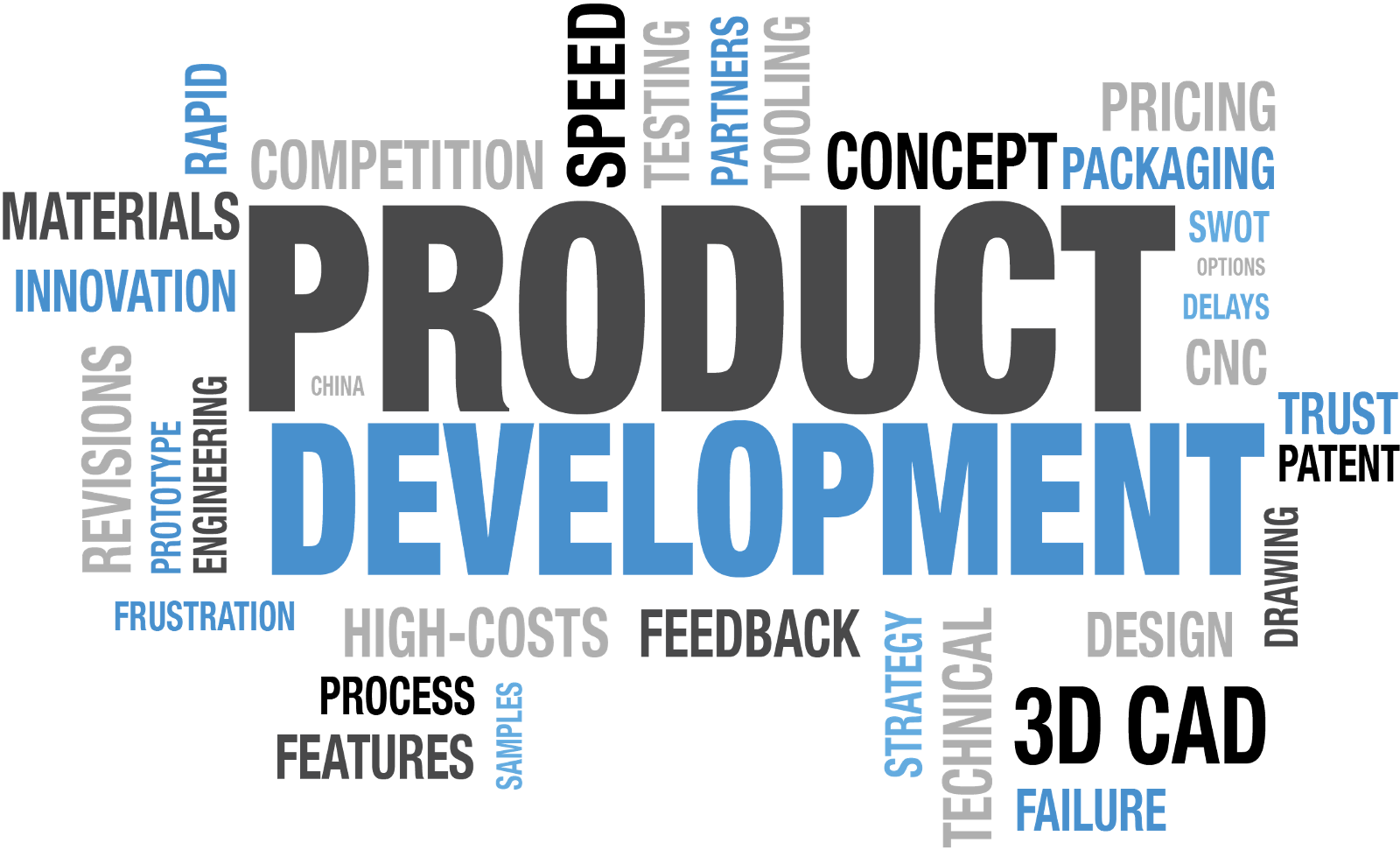 Outsourcing vs in house product development vikram for Product design development