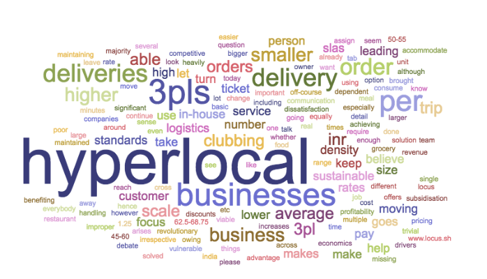 Can a hyperlocal delivery model ever be sustainable?