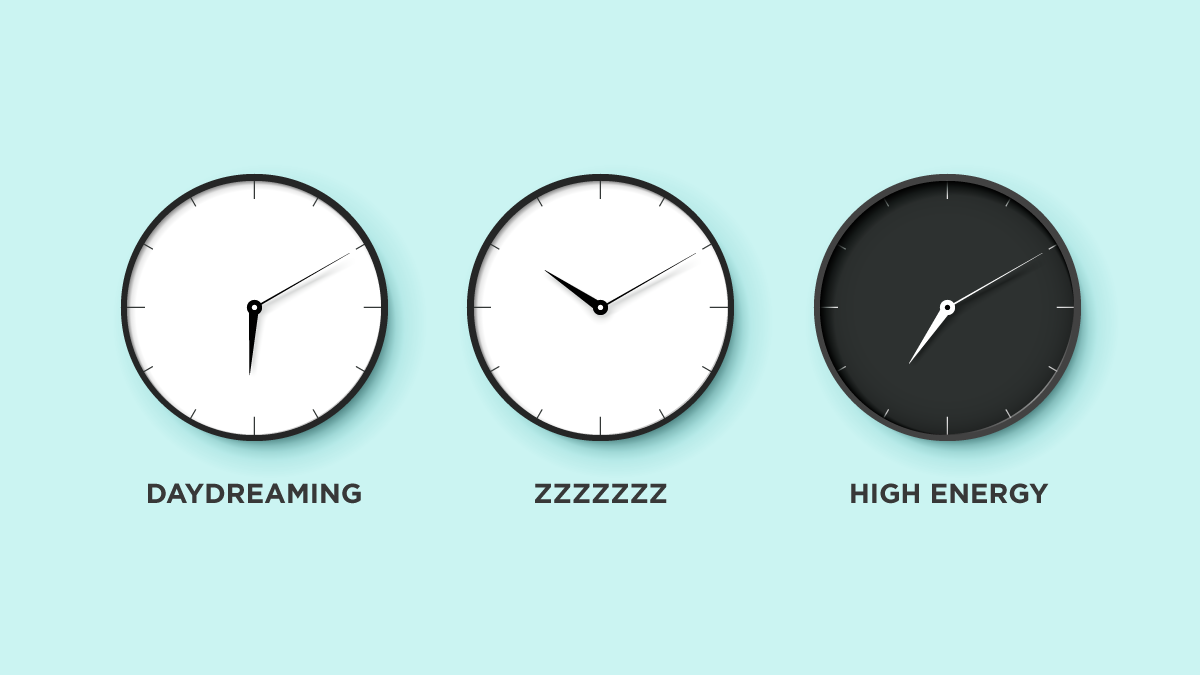 Here are the Most and Least Productive Hours of the Day