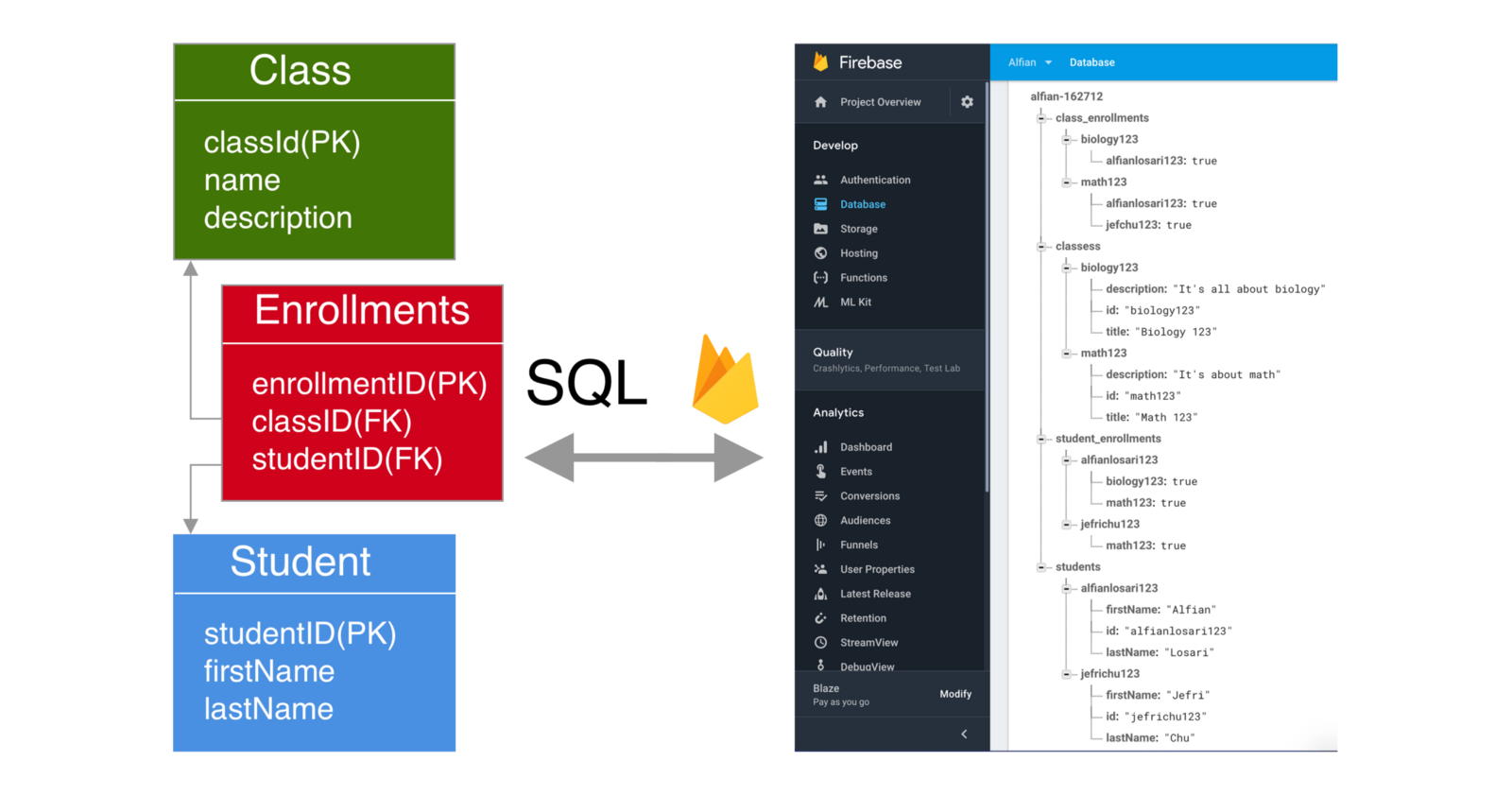 firebase realtime database tutorial for android