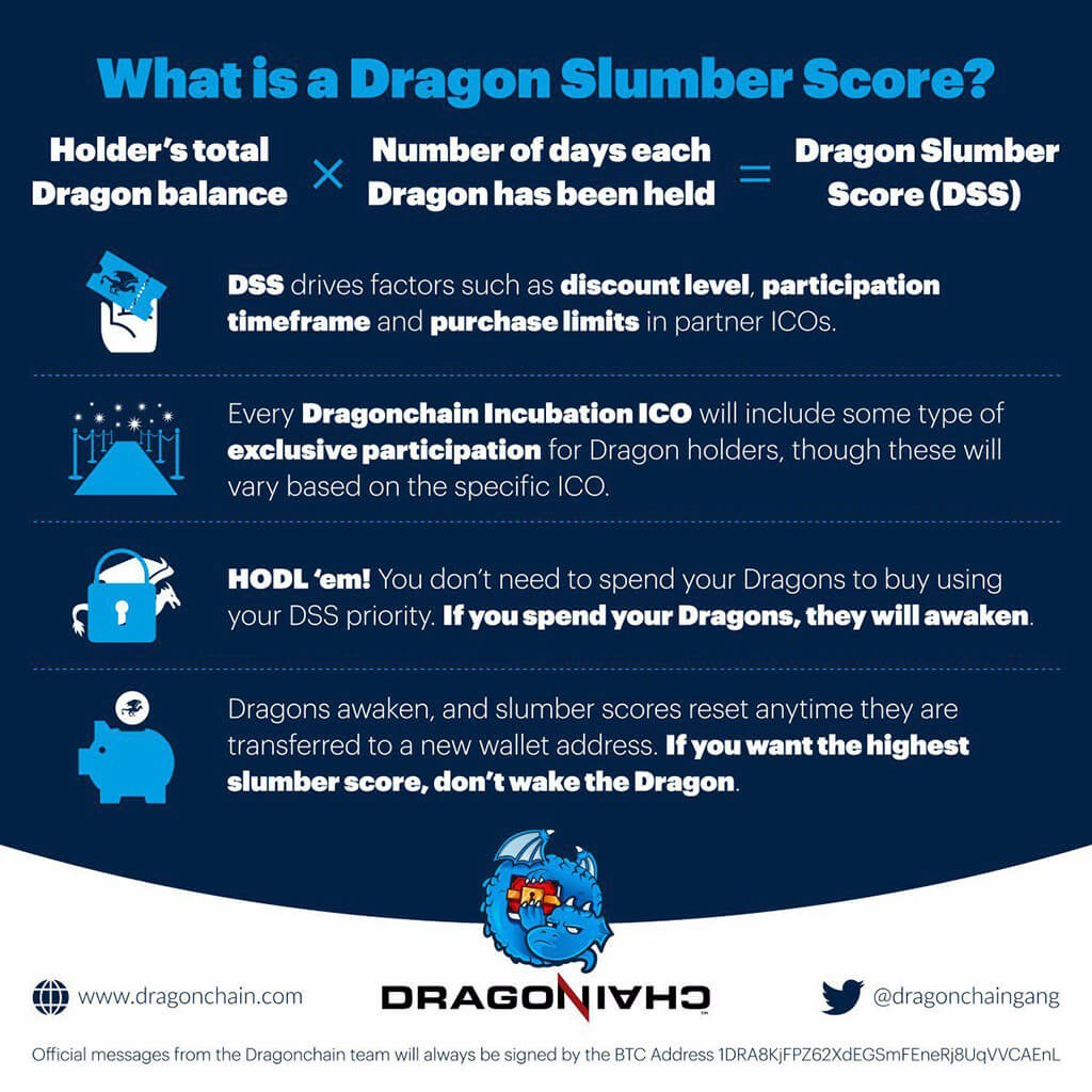 What is dragonchain cryptocurrency