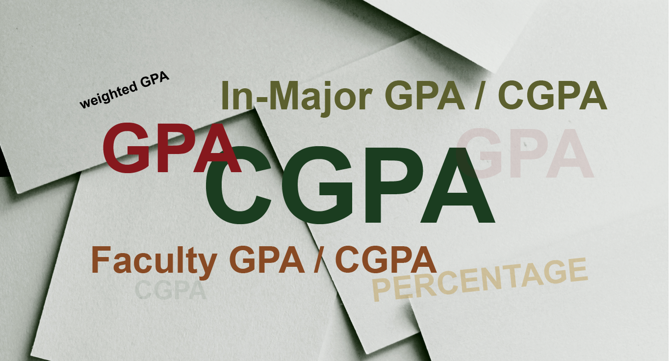 Professional Way to Calculate CGPA Grading System
